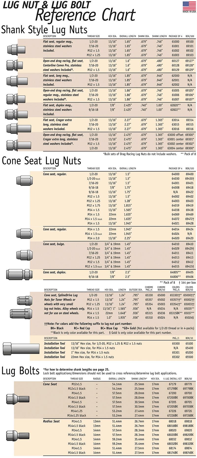 Lug Nut & Lug Bolt Reference Chart